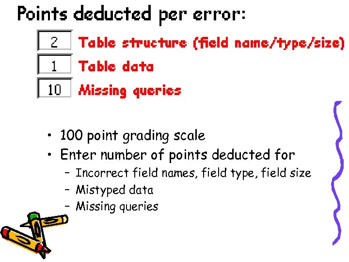 • 100 point grading scale • Enter number of points deducted for –