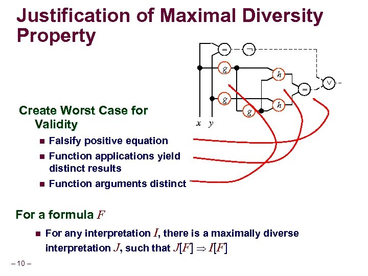 Justification of Maximal Diversity Property = g Create Worst Case for Validity n n