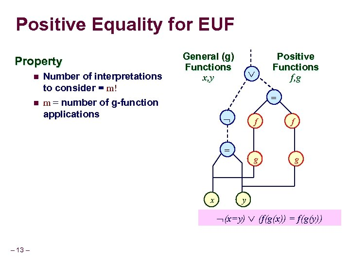 Positive Equality for EUF Property n n Number of interpretations to consider = m!