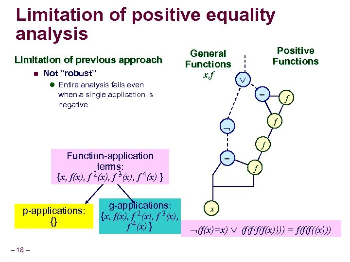 "Limitation of positive equality analysis Limitation of previous approach n Not ""robust"" General Functions"