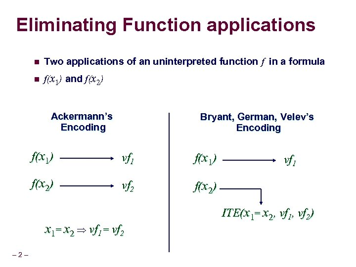 Eliminating Function applications n Two applications of an uninterpreted function f in a formula