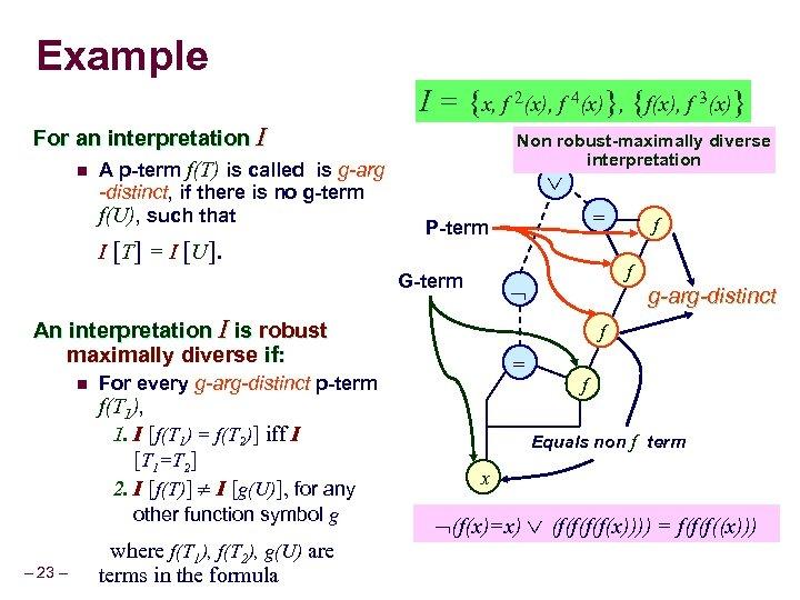 Example I = {x, f 2(x), f 4(x)}, {f(x), f 3(x)} For an interpretation