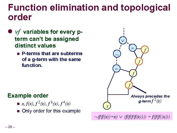 Function elimination and topological order l vf variables for every pterm can't be assigned
