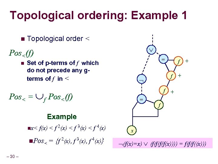 Topological ordering: Example 1 n Topological order < Pos<(f) n = Set of p-terms