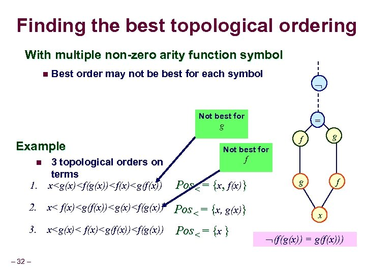 Finding the best topological ordering With multiple non-zero arity function symbol n Best order