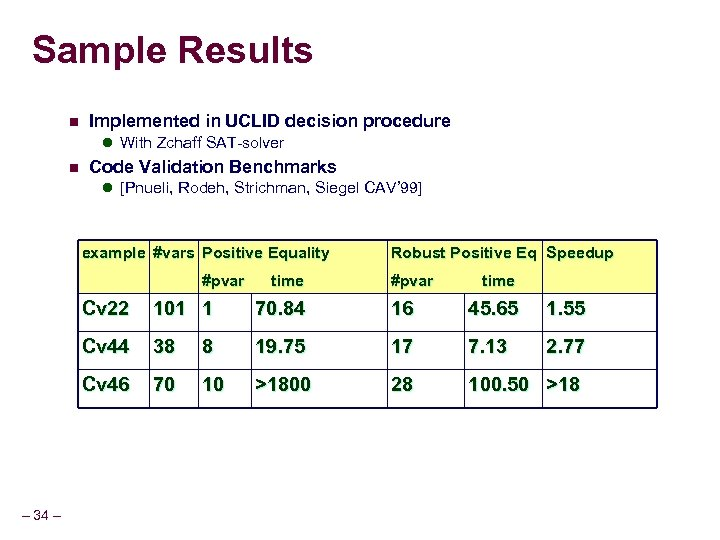 Sample Results n Implemented in UCLID decision procedure l With Zchaff SAT-solver n Code