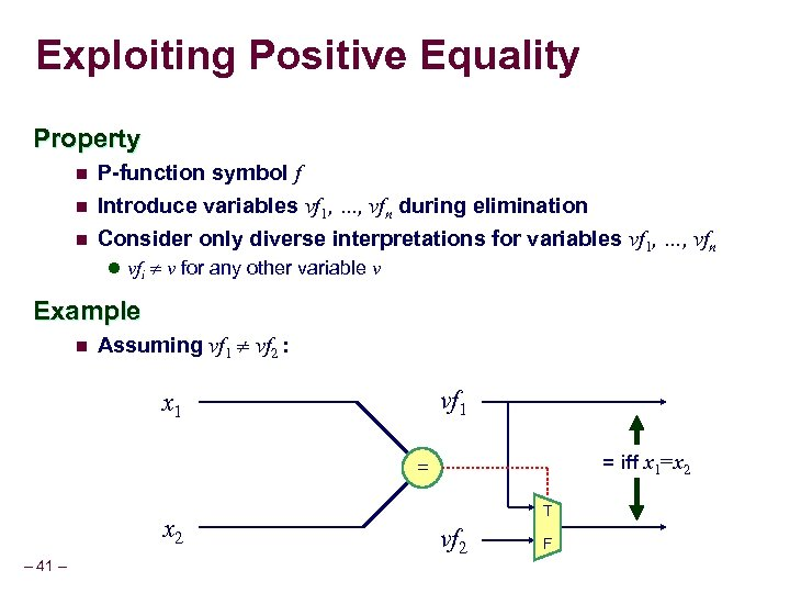 Exploiting Positive Equality Property n n n P-function symbol f Introduce variables vf 1,