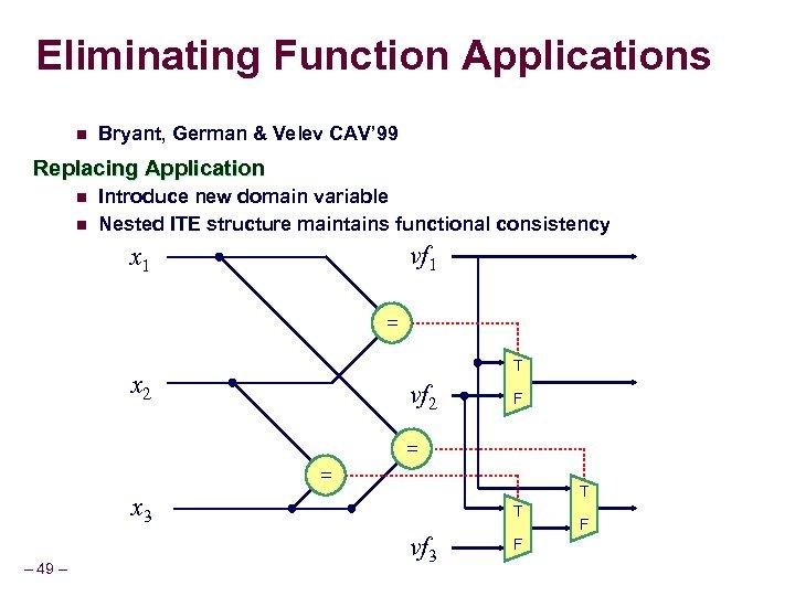Eliminating Function Applications n Bryant, German & Velev CAV' 99 Replacing Application n n