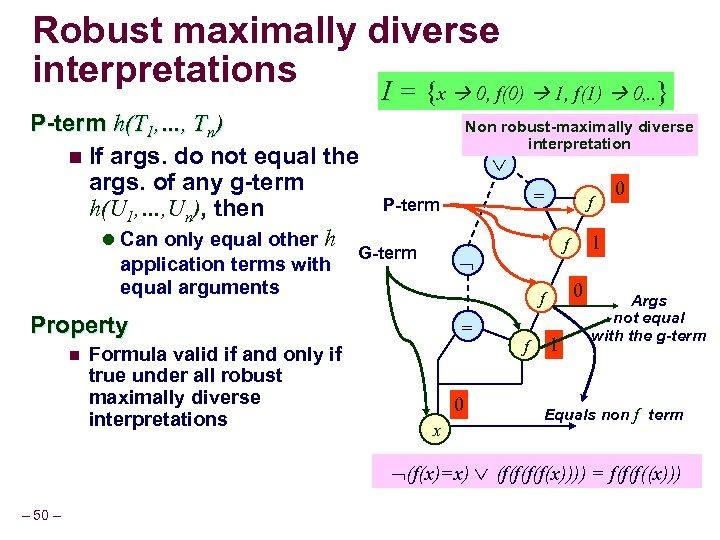 Robust maximally diverse interpretations I = {x 0, f(0) 1, f(1) 0, . .