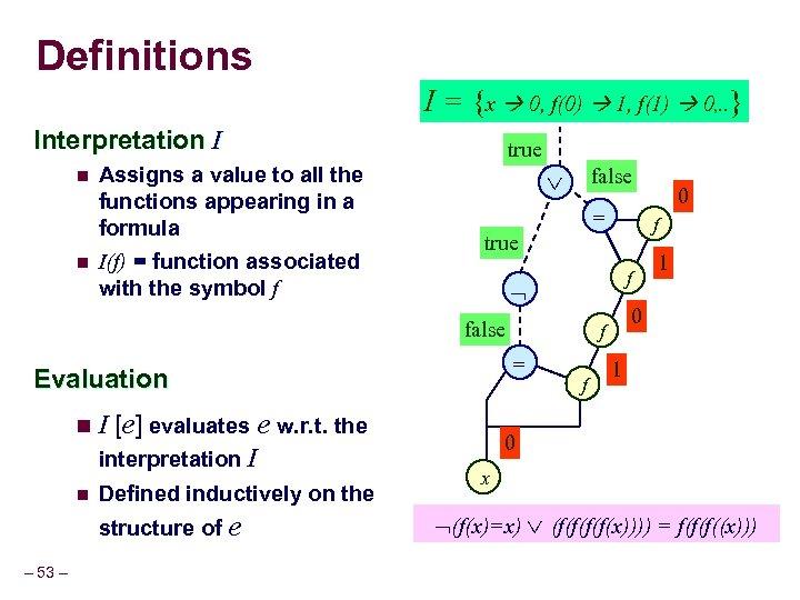 Definitions I = {x 0, f(0) 1, f(1) 0, . . } Interpretation I