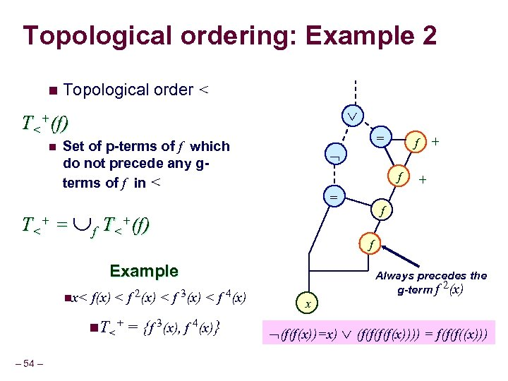 Topological ordering: Example 2 n Topological order < T<+(f) n = Set of p-terms