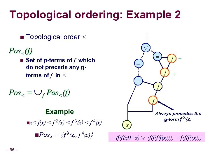 Topological ordering: Example 2 n Topological order < Pos<(f) n = Set of p-terms