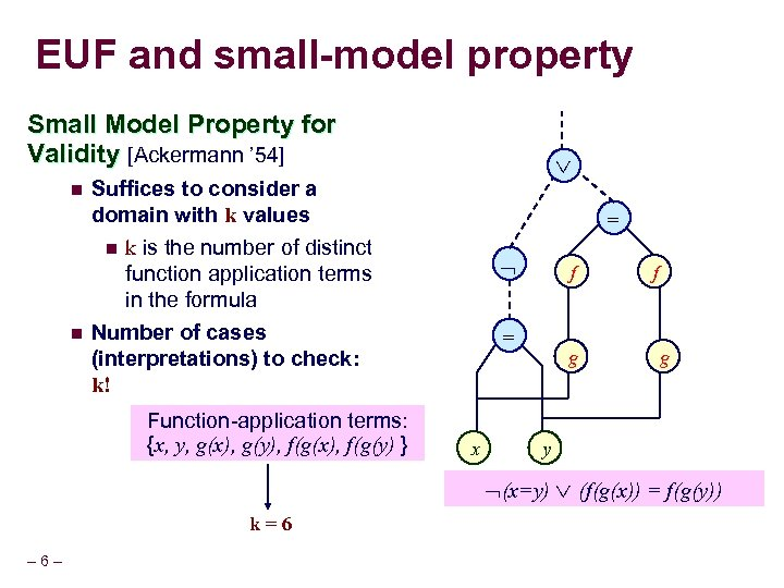EUF and small-model property Small Model Property for Validity [Ackermann ' 54] n n