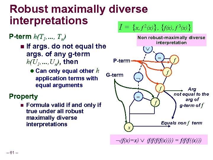 Robust maximally diverse interpretations I = {x, f 2(x)}, {f(x), f 3(x)} P-term h(T