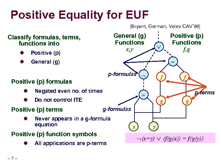 Positive Equality for EUF [Bryant, German, Velev CAV' 99] General (g) Functions x, y