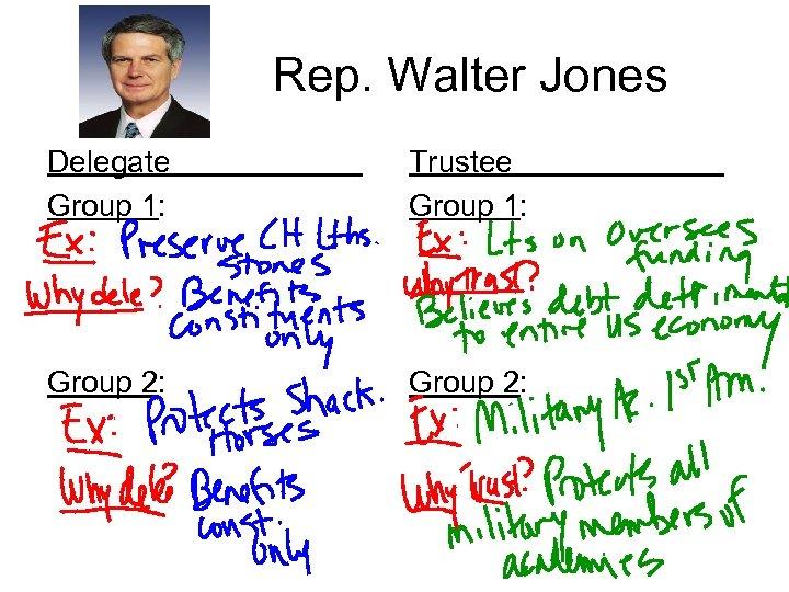 Rep. Walter Jones Delegate Group 1: Trustee Group 1: Group 2: