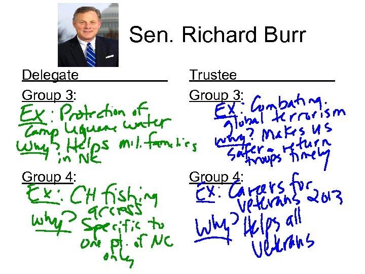 Sen. Richard Burr Delegate Group 3: Trustee Group 3: Group 4: