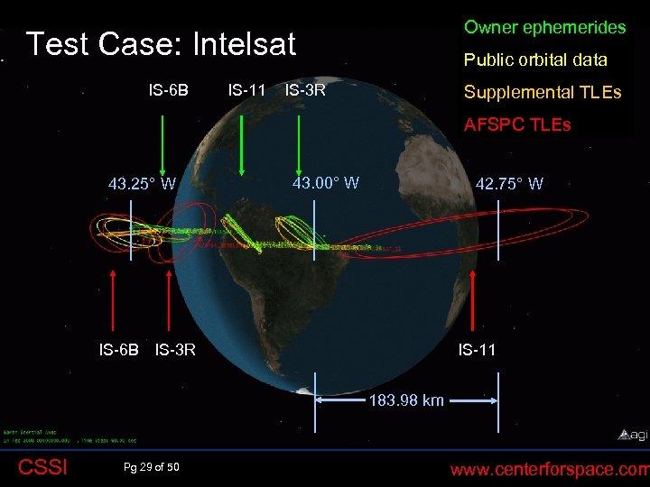 Owner ephemerides Test Case: Intelsat IS-6 B IS-11 Public orbital data IS-3 R Supplemental