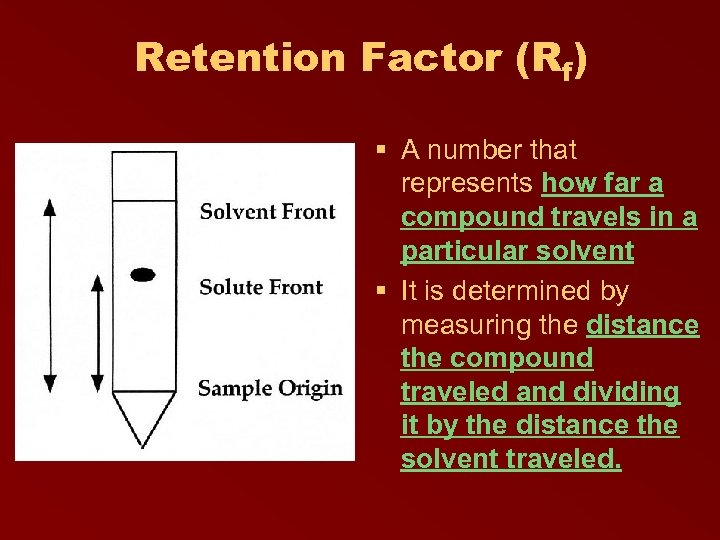 Retention Factor (Rf) § A number that represents how far a compound travels in