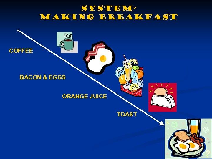 SYSTEMMAKING BREAKFAST COFFEE BACON & EGGS ORANGE JUICE TOAST