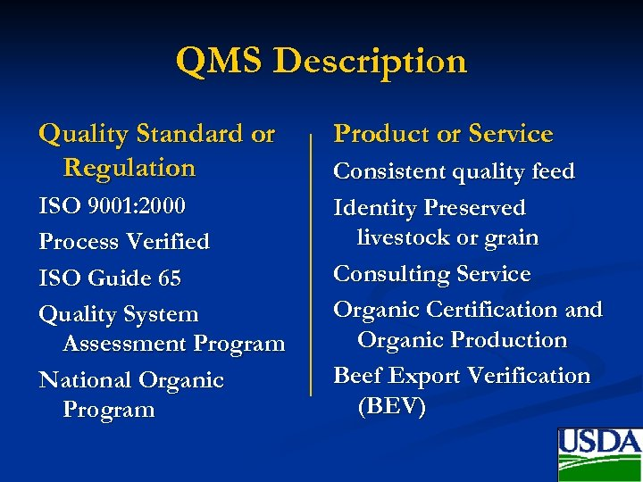 QMS Description Quality Standard or Regulation ISO 9001: 2000 Process Verified ISO Guide 65