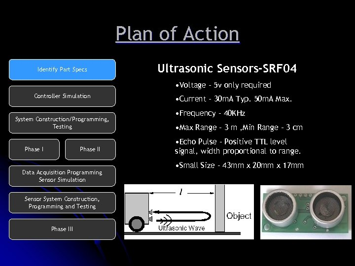 Plan of Action Identify Part Specs Ultrasonic Sensors-SRF 04 • Voltage - 5 v