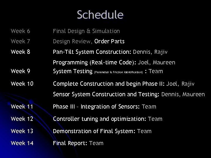 Schedule Week 6 Final Design & Simulation Week 7 Design Review, Order Parts Week
