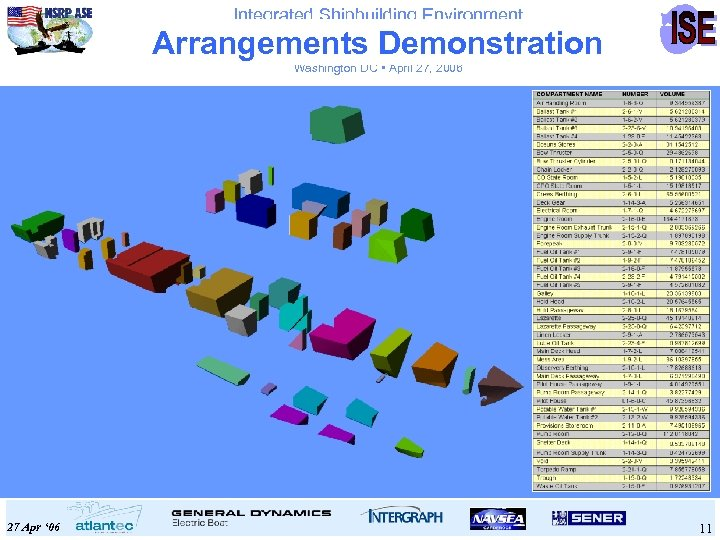 Integrated Shipbuilding Environment Arrangements Demonstration Washington DC • April 27, 2006 27 Apr '
