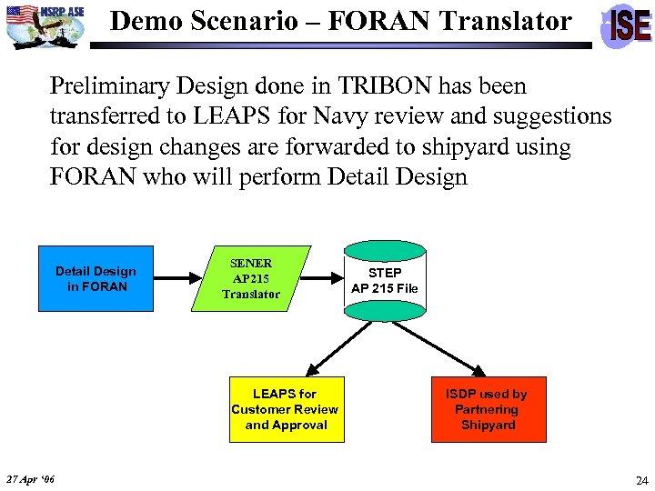 Demo Scenario – FORAN Translator Preliminary Design done in TRIBON has been transferred to