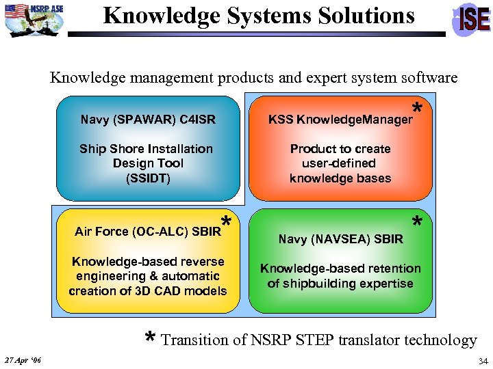Knowledge Systems Solutions Knowledge management products and expert system software * Navy (SPAWAR) C