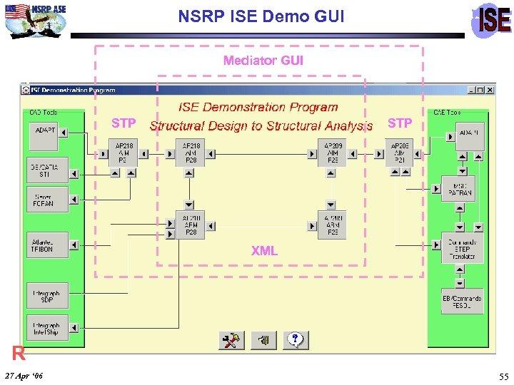 NSRP ISE Demo GUI Mediator GUI STP XML R 27 Apr ' 06 55