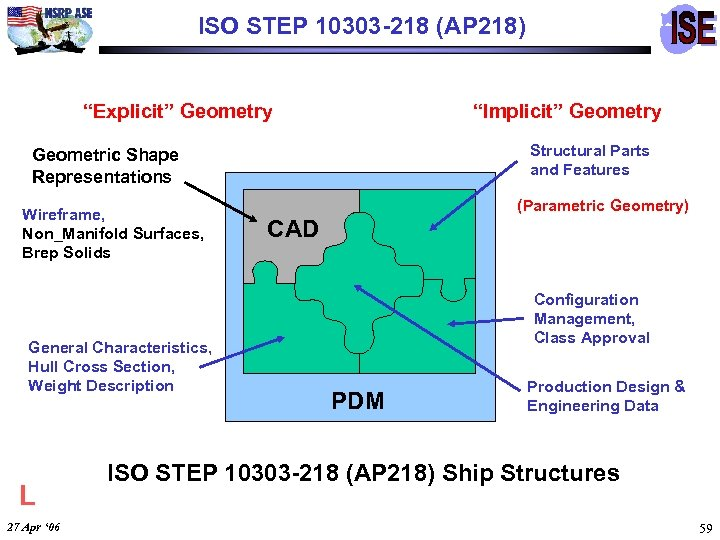 """ISO STEP 10303 -218 (AP 218) """"Explicit"""" Geometry """"Implicit"""" Geometry Structural Parts and Features"""