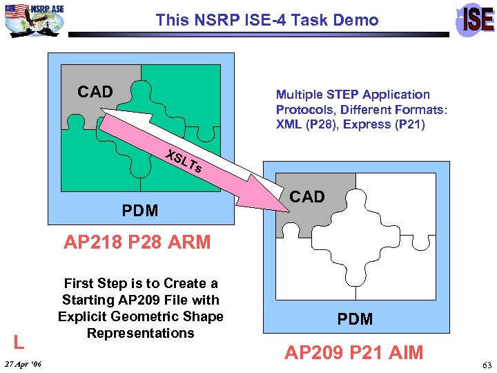 This NSRP ISE-4 Task Demo CAD Multiple STEP Application Protocols, Different Formats: XML (P