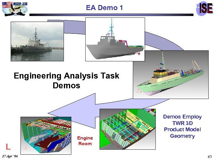 EA Demo 1 Engineering Analysis Task Demos L 27 Apr ' 06 Engine Room