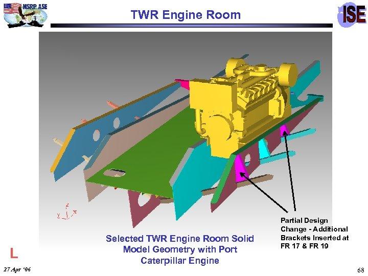 TWR Engine Room L 27 Apr ' 06 Selected TWR Engine Room Solid Model