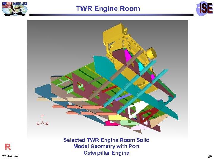 TWR Engine Room R 27 Apr ' 06 Selected TWR Engine Room Solid Model