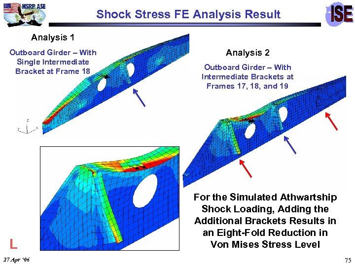Shock Stress FE Analysis Result Analysis 1 Outboard Girder – With Single Intermediate Bracket