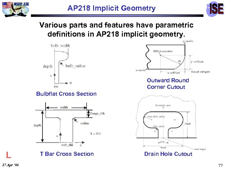 AP 218 Implicit Geometry Various parts and features have parametric definitions in AP 218