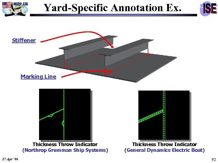 Yard-Specific Annotation Ex. Stiffener Marking Line Thickness Throw Indicator (Northrop Grumman Ship Systems) 27