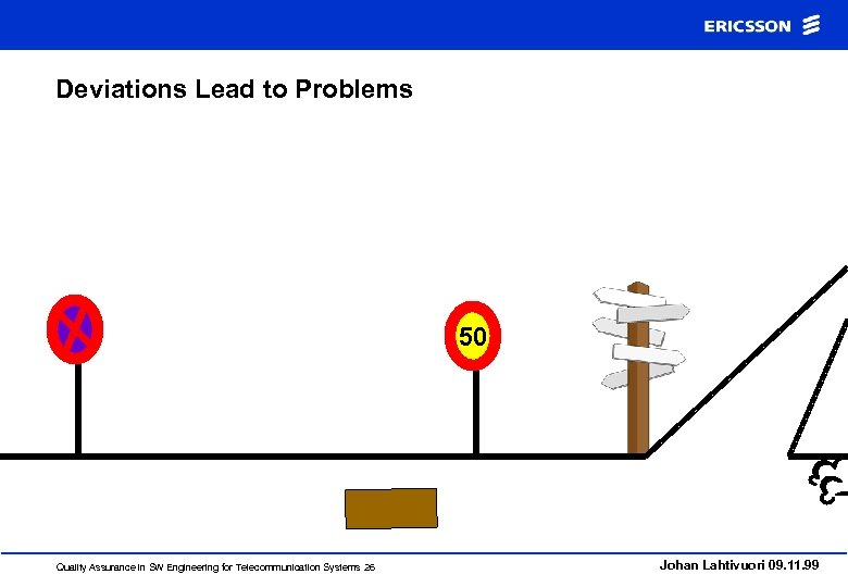 Deviations Lead to Problems 50 Quality Assurance in SW Engineering for Telecommunication Systems 26