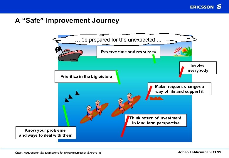 """A """"Safe"""" Improvement Journey … be prepared for the unexpected. . . Reserve time"""