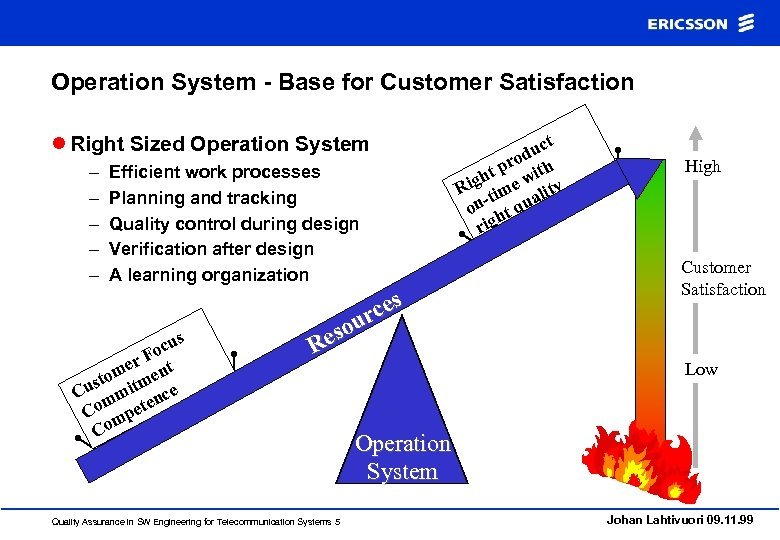 Operation System - Base for Customer Satisfaction l Right Sized Operation System – –