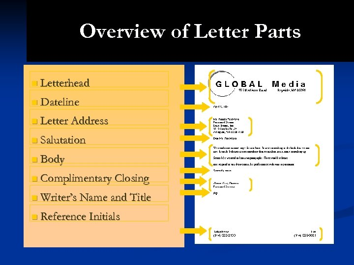 Overview of Letter Parts n Letterhead n Dateline n Letter Address n Salutation n