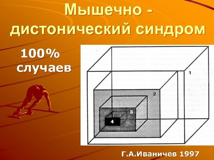 Мышечно дистонический синдром 100% случаев Г. А. Иваничев 1997