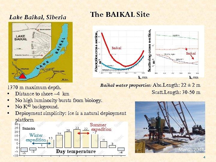Baikal Scattering cross section, m-1 The BAIKAL Site Absorption cross section, m-1 Lake Baikal,