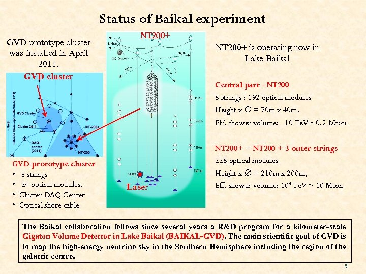 Status of Baikal experiment GVD prototype cluster was installed in April 2011. GVD cluster