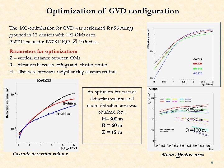 Optimization of GVD configuration The MC-optimization for GVD was performed for 96 strings grouped