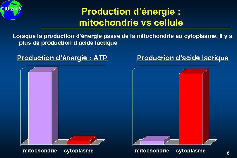 DIU 2008 Production d'énergie : mitochondrie vs cellule Lorsque la production d'énergie passe de