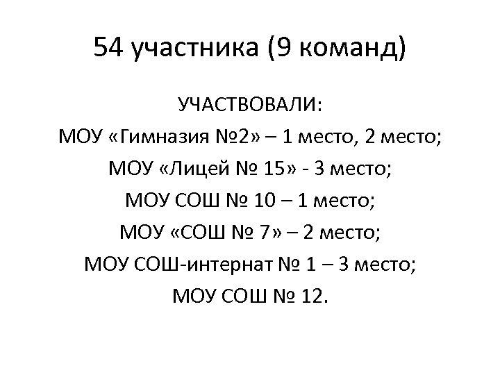 54 участника (9 команд) УЧАСТВОВАЛИ: МОУ «Гимназия № 2» – 1 место, 2 место;
