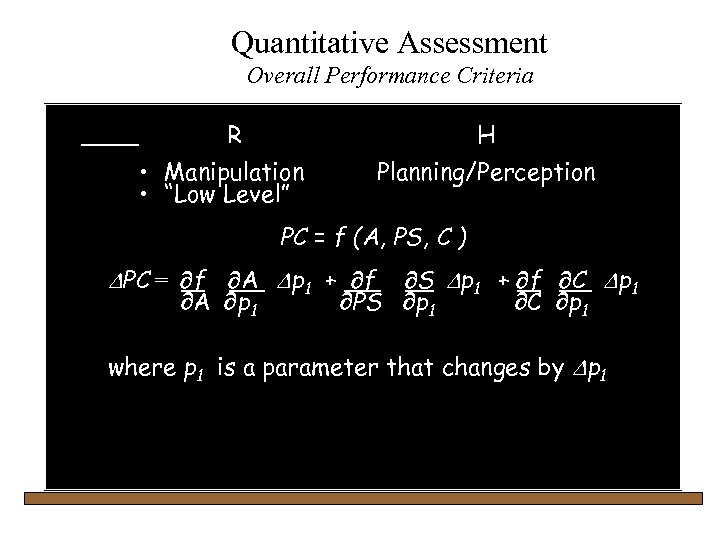 Quantitative Assessment Overall Performance Criteria R H PC = f(A, PS, C) • Manipulation